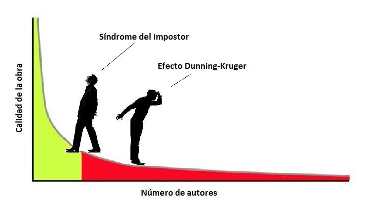 dunning-f